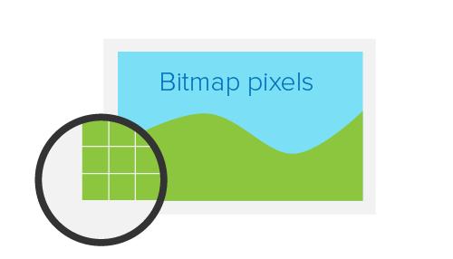 bitmap-pixels
