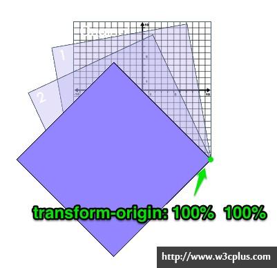 transform-10