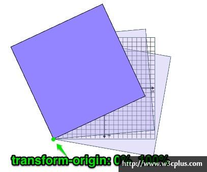 transform-11