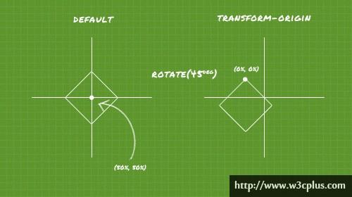 transform-2