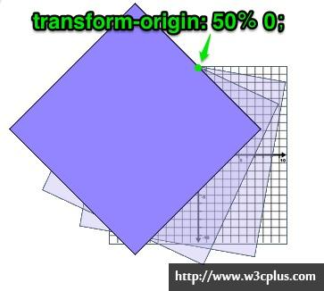 transform-4