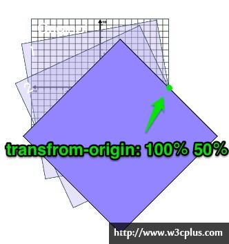 transform-5