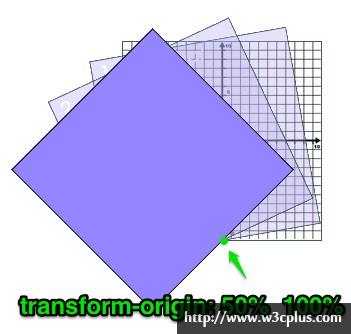 transform-6