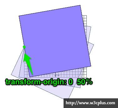 transform-7
