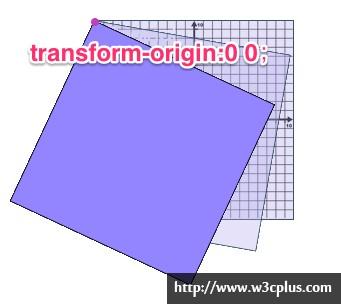 transform-8