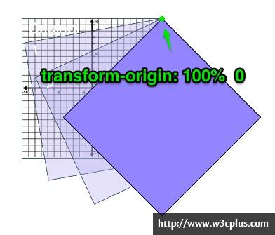transform-9